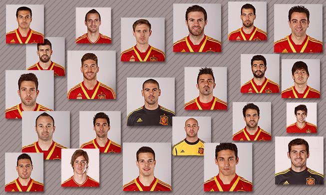 Selección española para la Copa Confederaciones (Foto: Sefutbol.com)